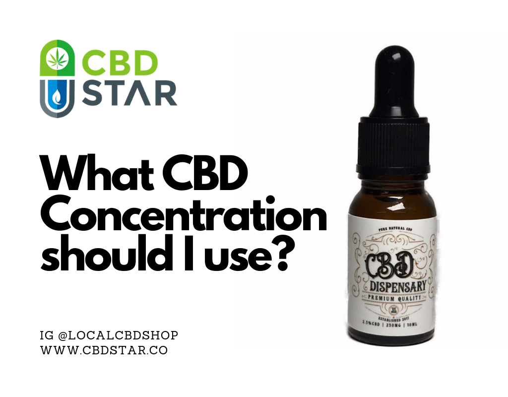 What CBD concentration should I use
