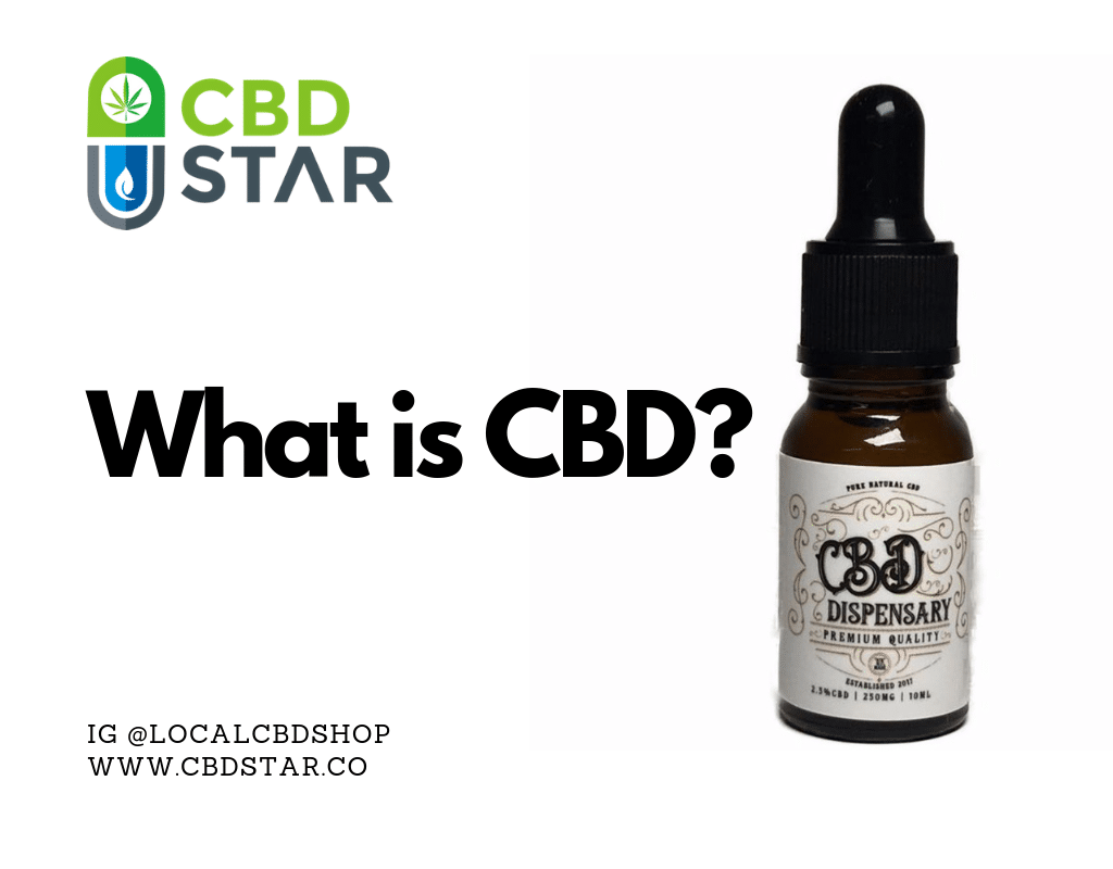 What is CBD. We explain what cbd is and where its from