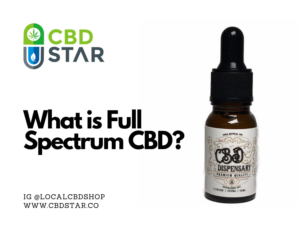 what is full spectrum cbd and how is if different