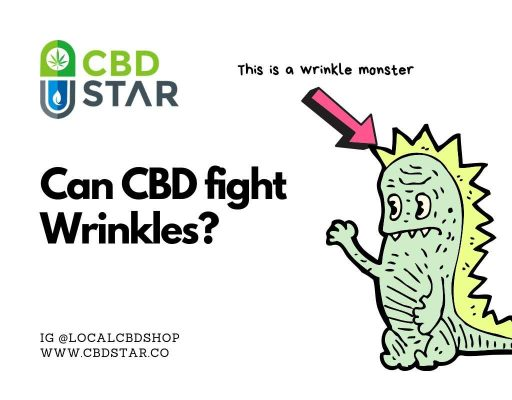 can cbd help with wrinkles