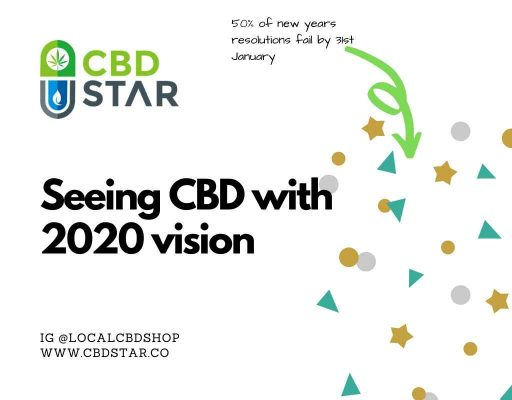 cbd as a new years resolution
