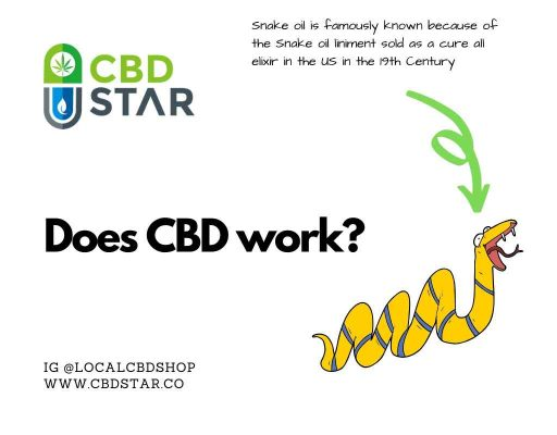 Does CBD work?